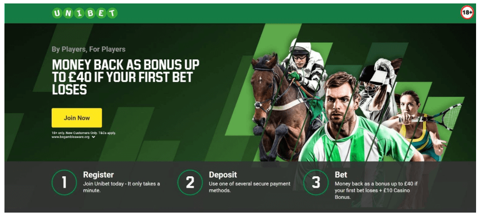 Unibet Bonus Code 2018 Offer